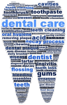 Dental Services at Anand Hospital